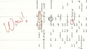 A scan of a color copy of the original computer printout, taken several years after the 1977 arrival of the Wow! signal. Credit: The Ohio State University Radio Observatory and the North American AstroPhysical Observatory.