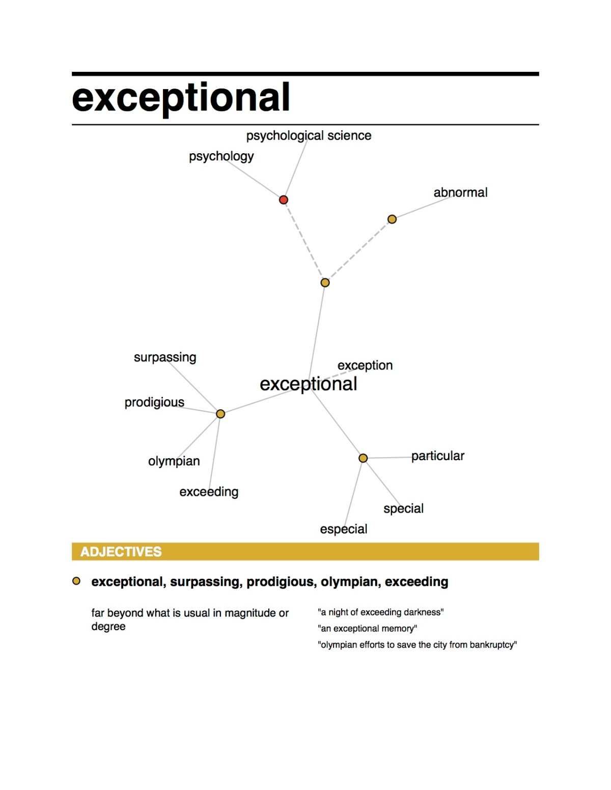 """Expect Exceptional """"isms"""""""